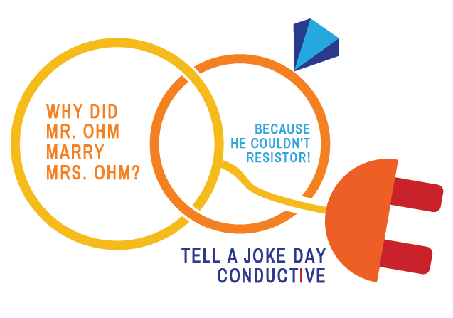 We've Got Some Laughs For You - National Tell a Joke Day